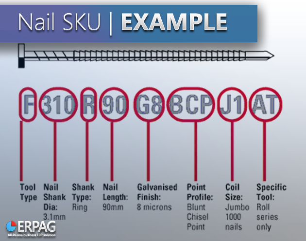 What is sku?